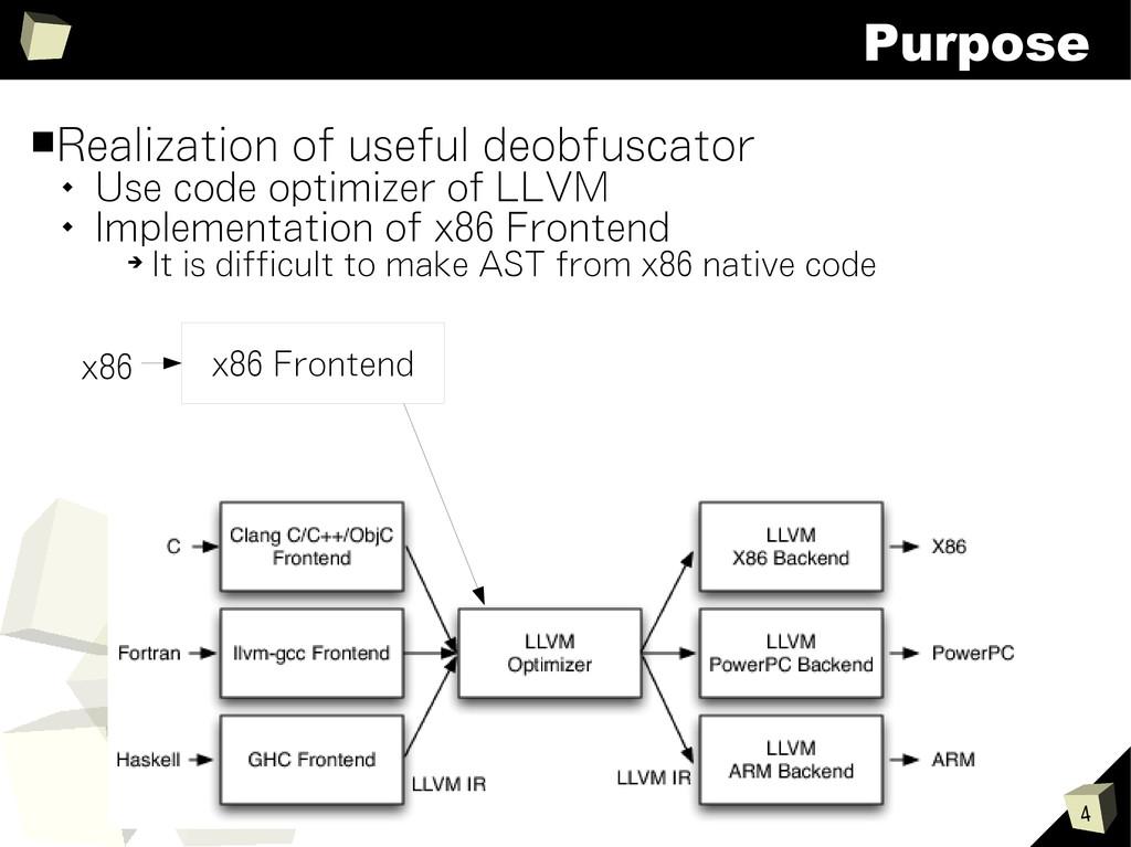 4 Purpose ■Realization of useful deobfuscator ...