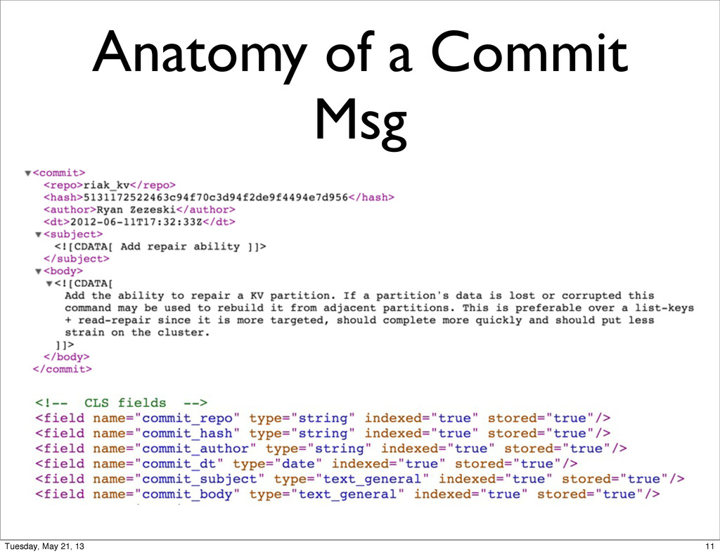 Anatomy of a Commit Msg 11 Tuesday, May 21, 13