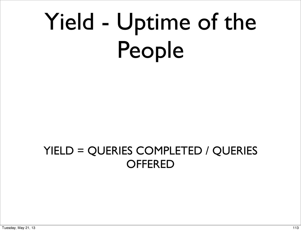 Yield - Uptime of the People YIELD = QUERIES CO...