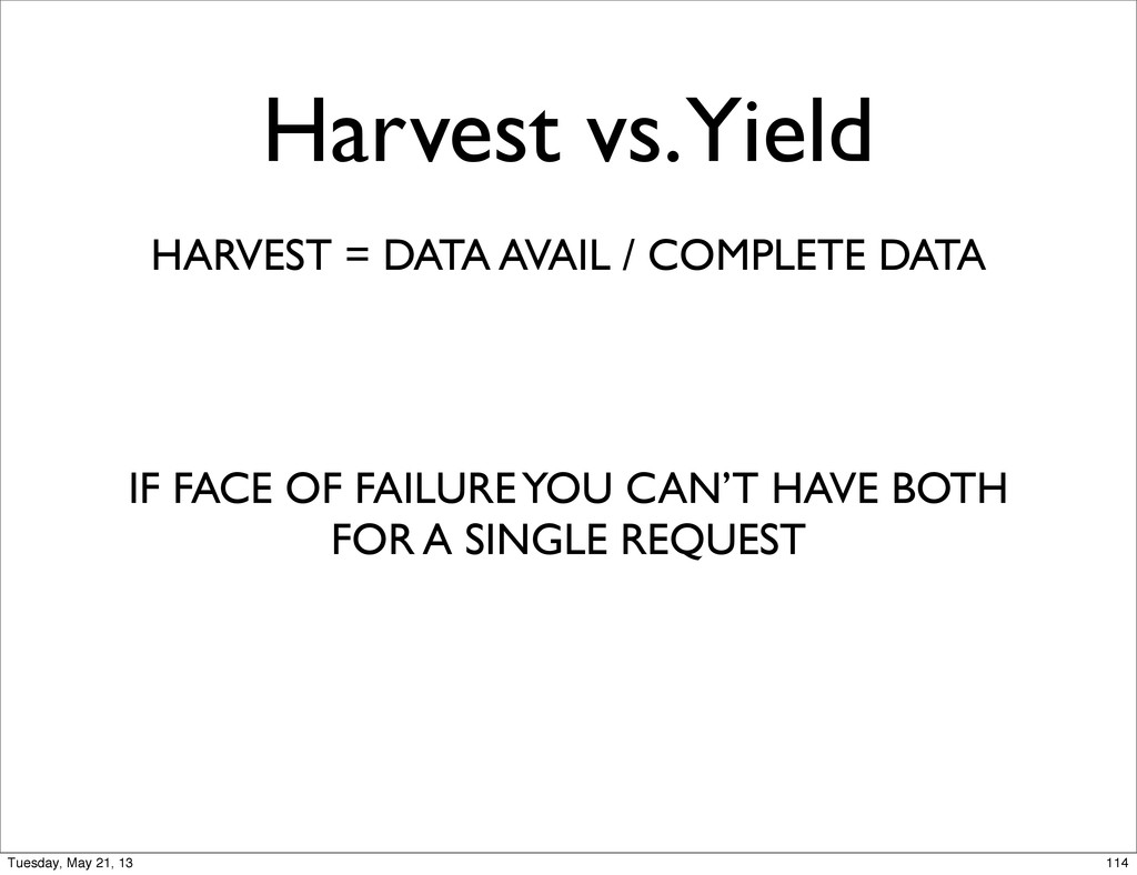 Harvest vs. Yield HARVEST = DATA AVAIL / COMPLE...