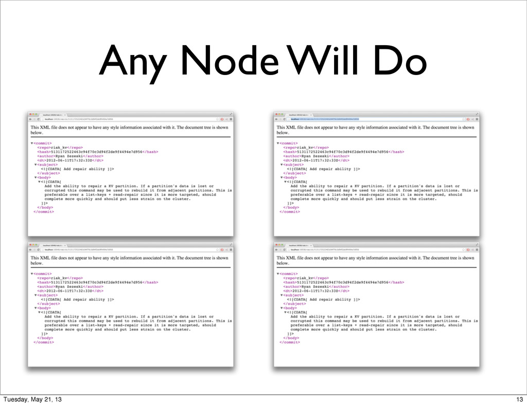 Any Node Will Do 13 Tuesday, May 21, 13