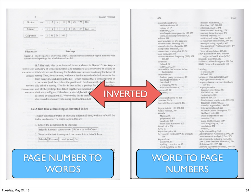 PAGE NUMBER TO WORDS WORD TO PAGE NUMBERS INVER...