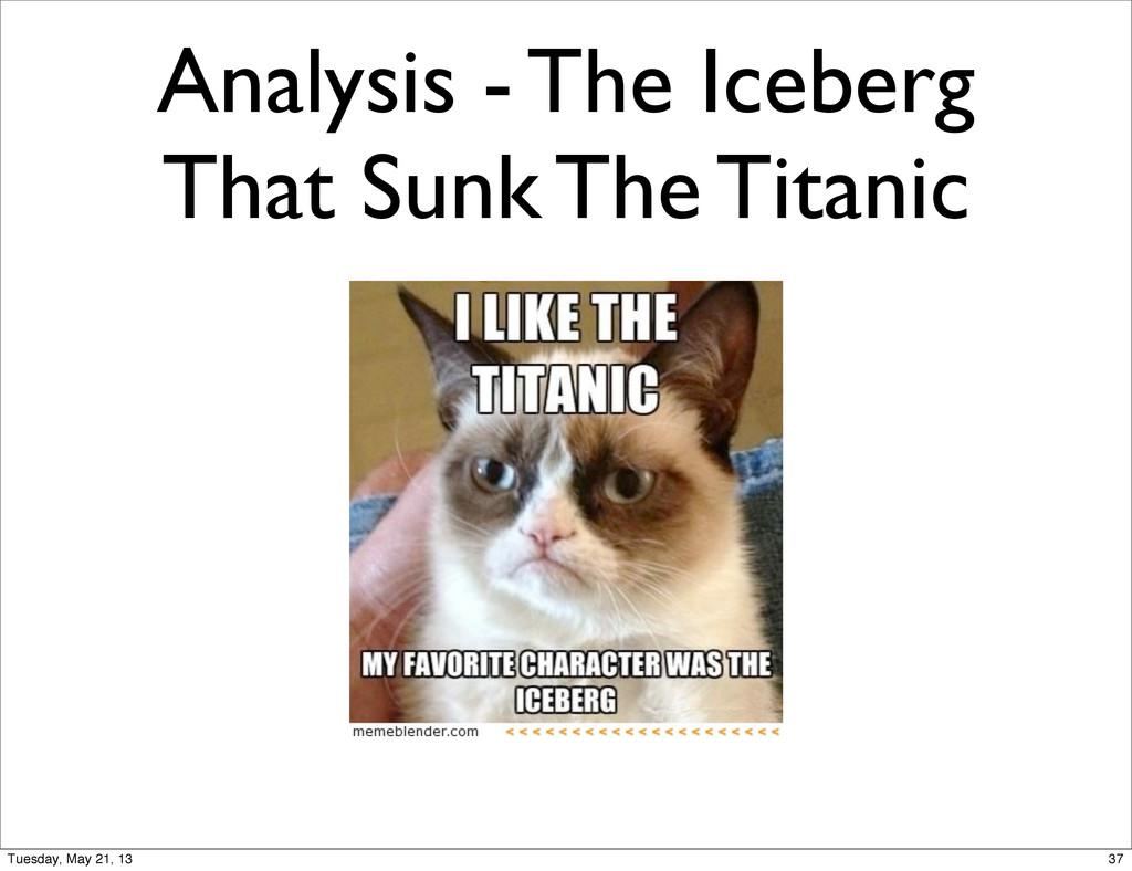 Analysis - The Iceberg That Sunk The Titanic 37...
