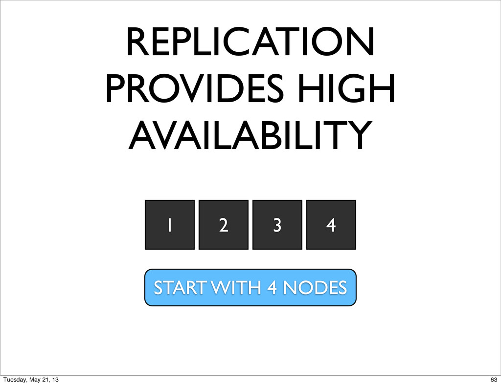 REPLICATION PROVIDES HIGH AVAILABILITY 2 3 4 1 ...