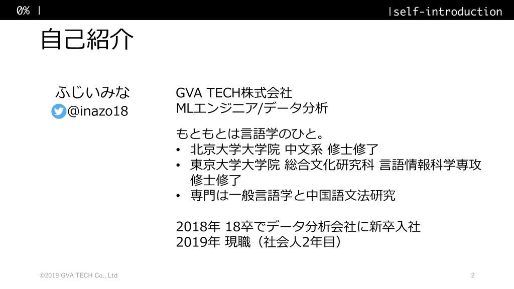 ⾃⼰紹介 0%    self-introduction GVA TECH株式会社 MLエンジ...