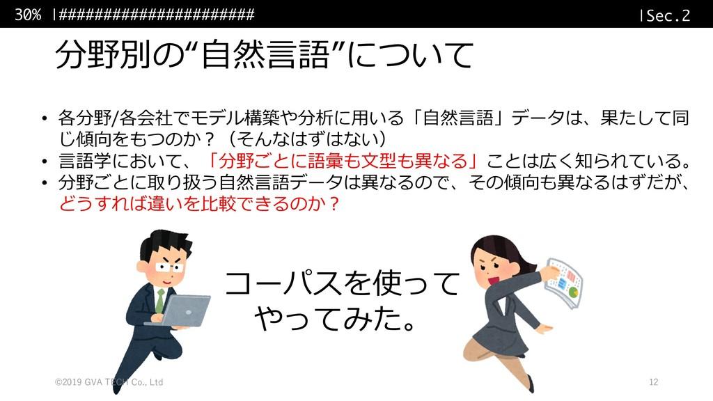 """分野別の""""⾃然⾔語""""について 30%  ######################  Sec..."""