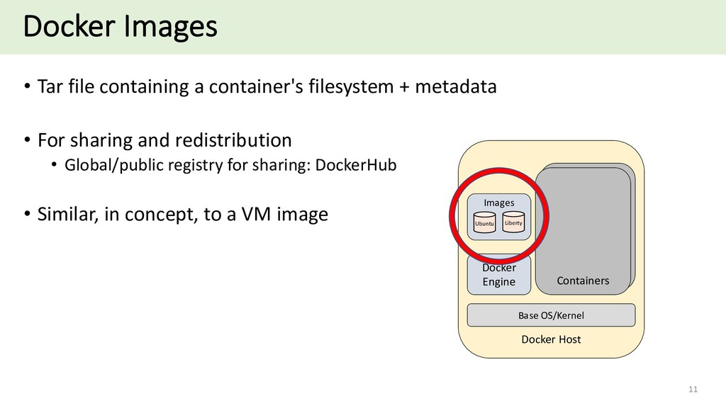 Docker Images • Tar file containing a container...