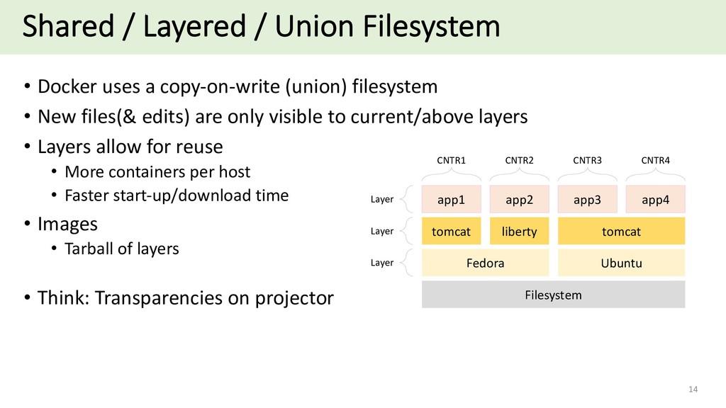 Shared / Layered / Union Filesystem • Docker us...