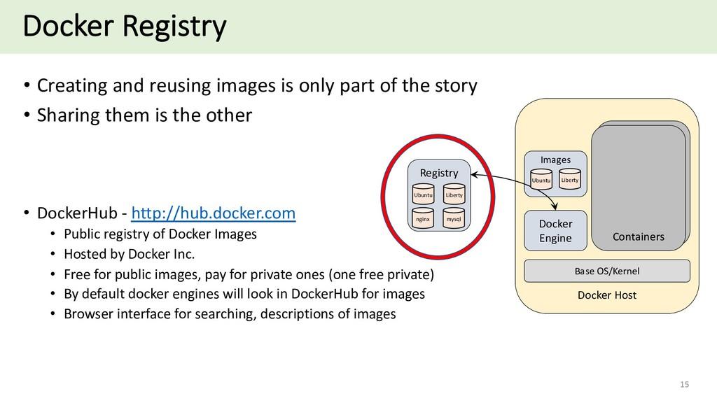 Docker Registry • Creating and reusing images i...