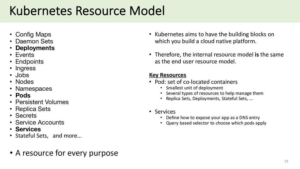 Kubernetes Resource Model • Config Maps • Daemo...