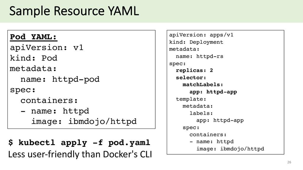 Sample Resource YAML 26 $ kubectl apply -f pod....