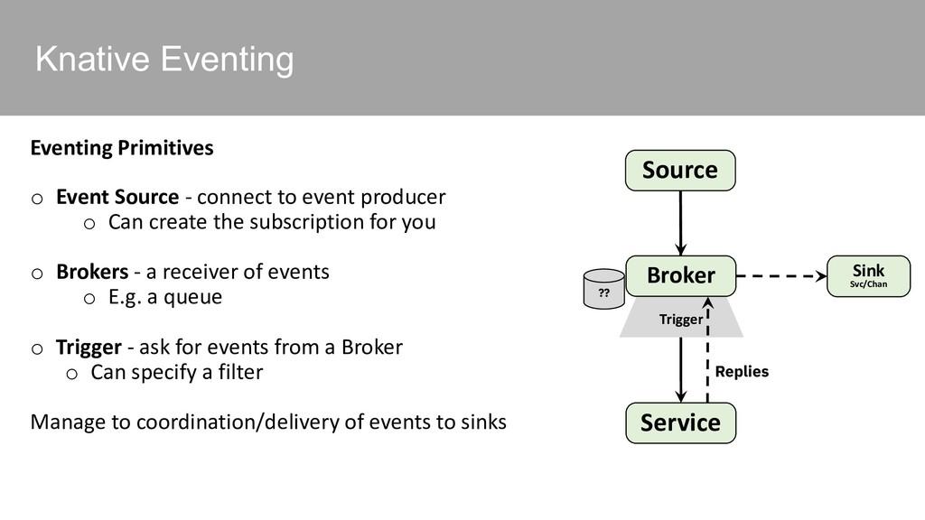 Knative Eventing Eventing Primitives o Event So...