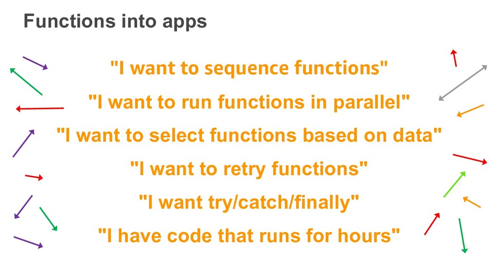 """""""I want to sequence functions"""" """"I want to selec..."""