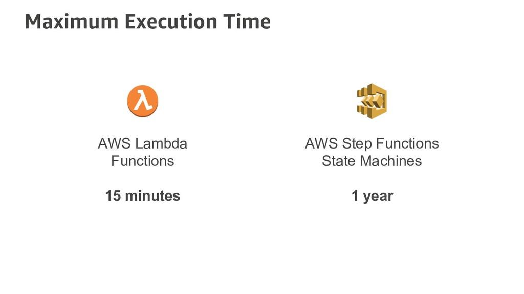 Maximum Execution Time AWS Lambda Functions 15 ...