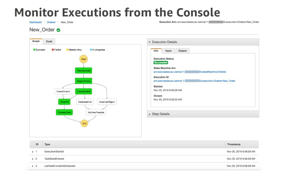 Monitor Executions from the Console