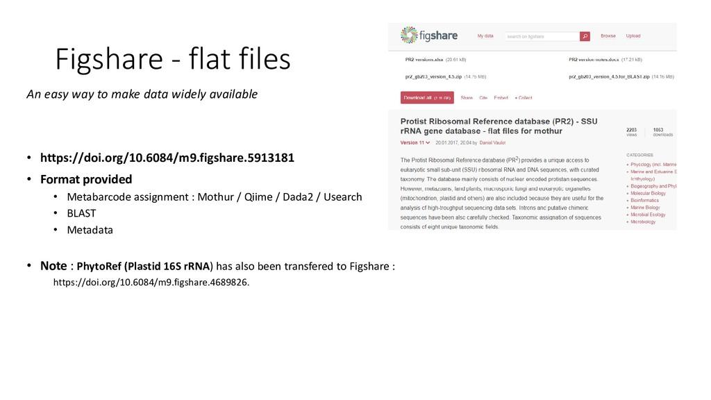 Figshare - flat files • https://doi.org/10.6084...