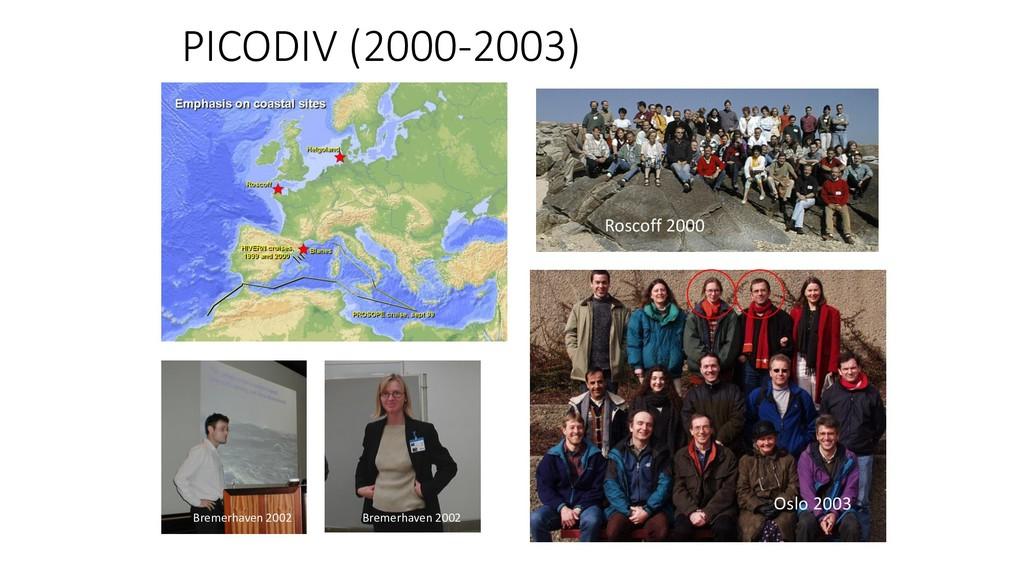 PICODIV (2000-2003) Oslo 2003 Bremerhaven 2002 ...