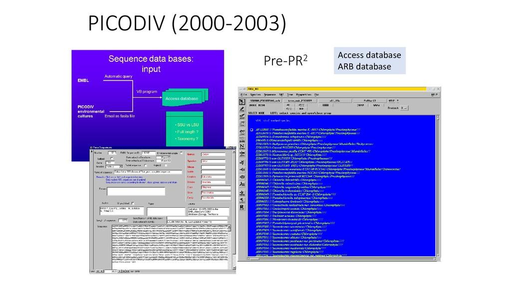 PICODIV (2000-2003) Access database ARB databas...