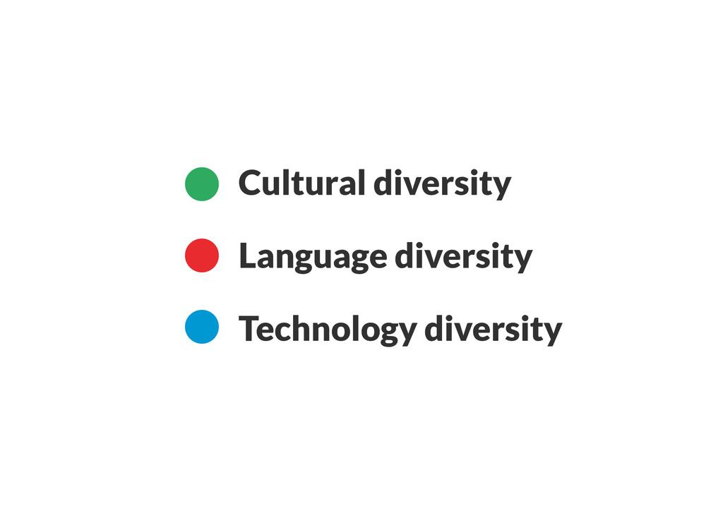 Cultural diversity Language diversity Technolog...