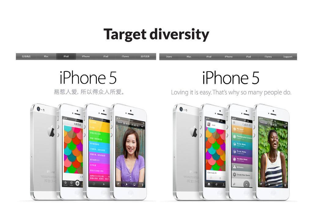 Target diversity