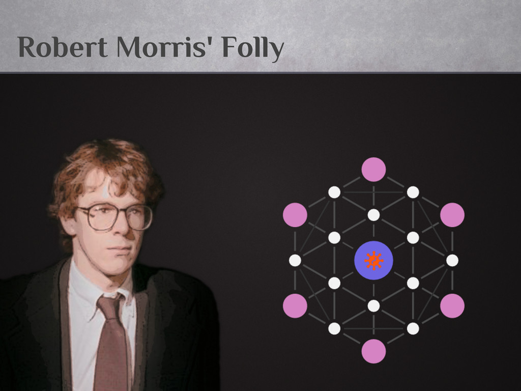 Robert Morris' Folly