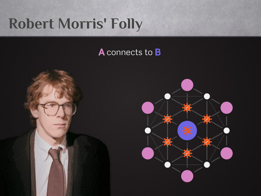 Robert Morris' Folly A connects to B