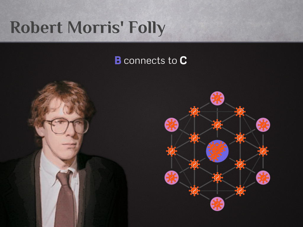 Robert Morris' Folly B connects to C