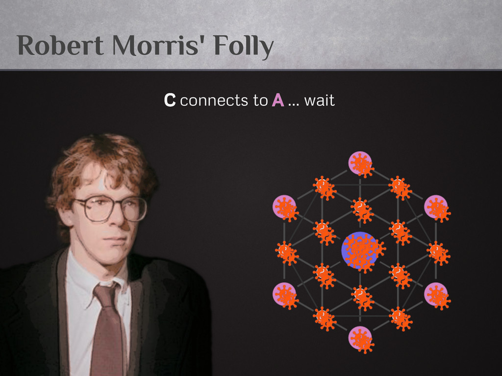 Robert Morris' Folly C connects to A ... wait