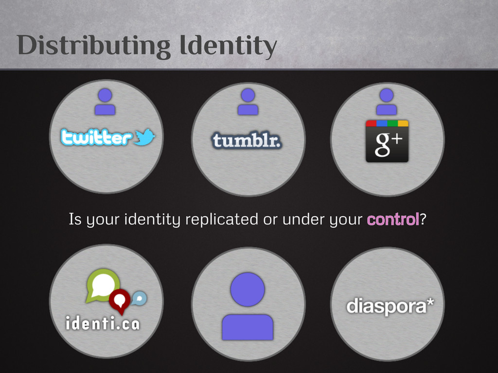 Distributing Identity Is your identity replicat...