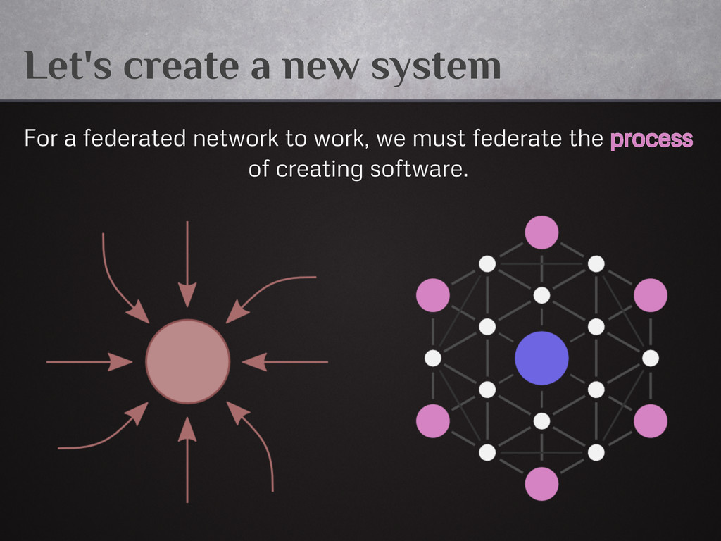 Let's create a new system For a federated netwo...