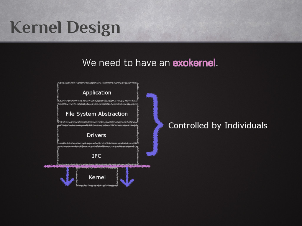 Kernel Design We need to have an exokernel.