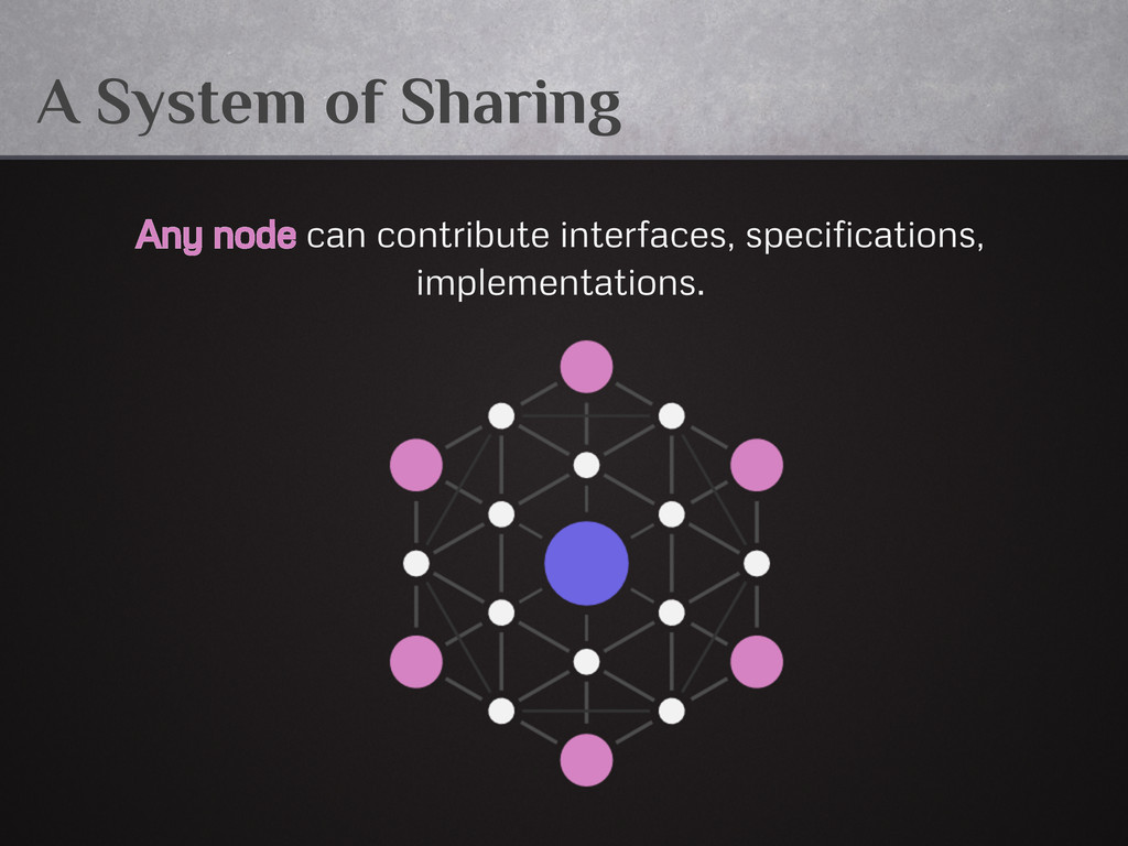 A System of Sharing Any node can contribute int...