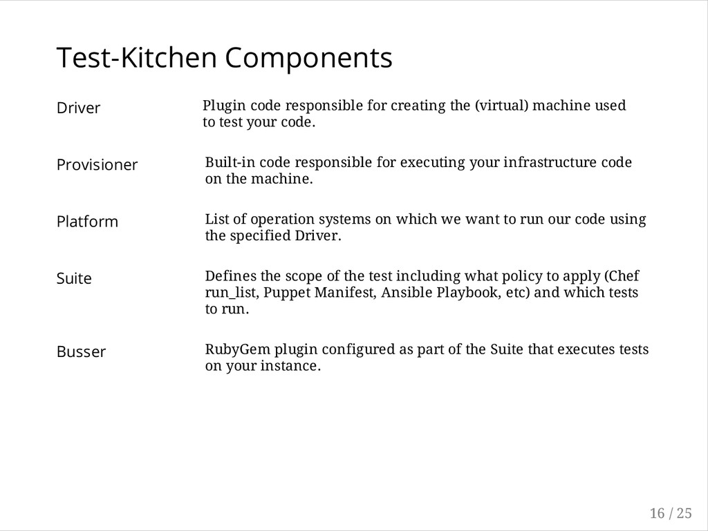 Test-Kitchen Components Driver Plugin code resp...