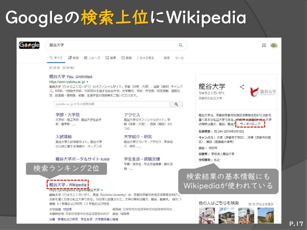 Googleの検索上位にWikipedia P.17 検索結果の基本情報にも Wikipedi...