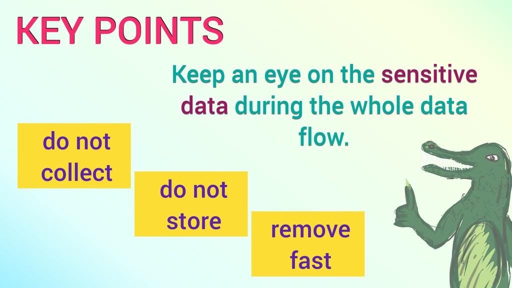 KEY POINTS Keep an eye on the sensitive data du...