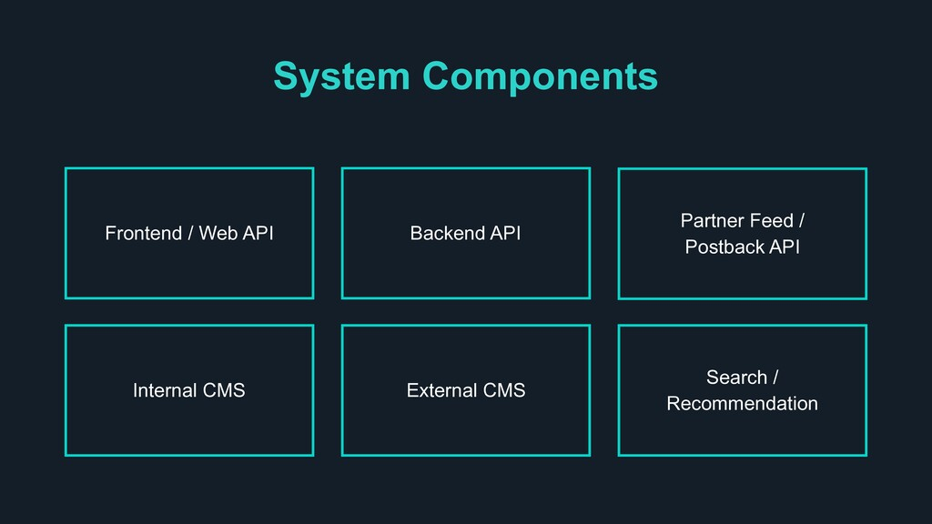 System Components Search / Recommendation Backe...