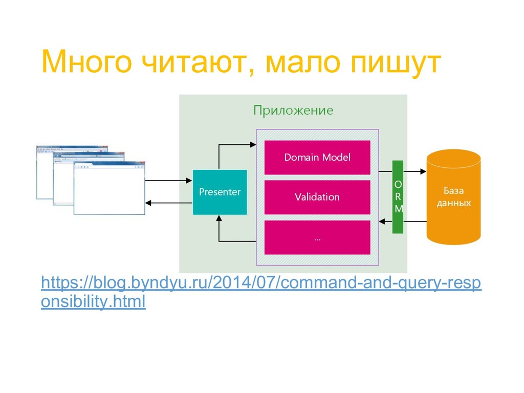 Много читают, мало пишут https://blog.byndyu.ru...