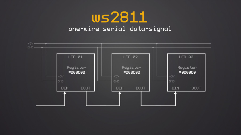 ws2811 one-wire serial data-signal LED 01 DIN D...