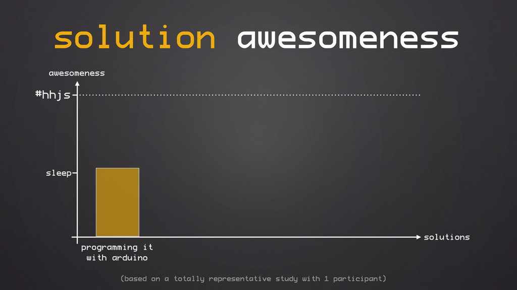 awesomeness solutions programming it with ardui...