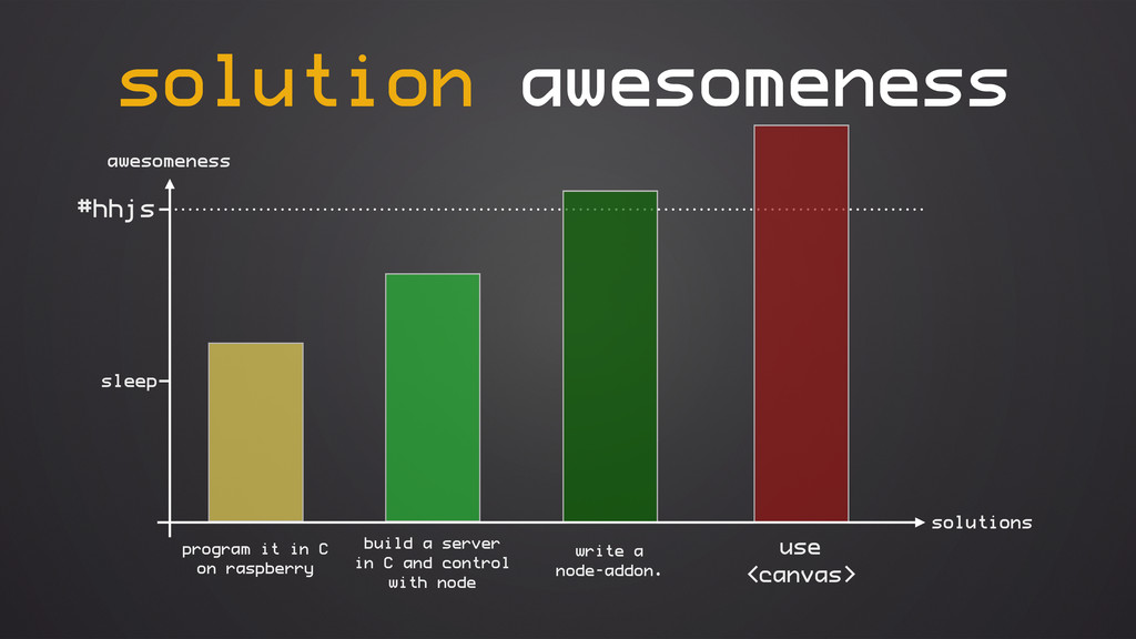 awesomeness solutions sleep solution awesomenes...