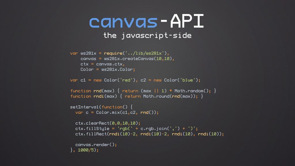 canvas-API var ws281x = require('../lib/ws281x'...