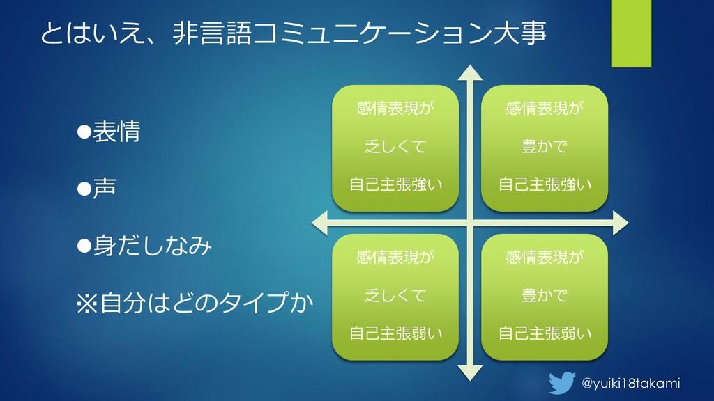 @yuiki18takami とはいえ、非言語コミュニケーション大事 ⚫表情 ⚫声 ⚫身だしな...