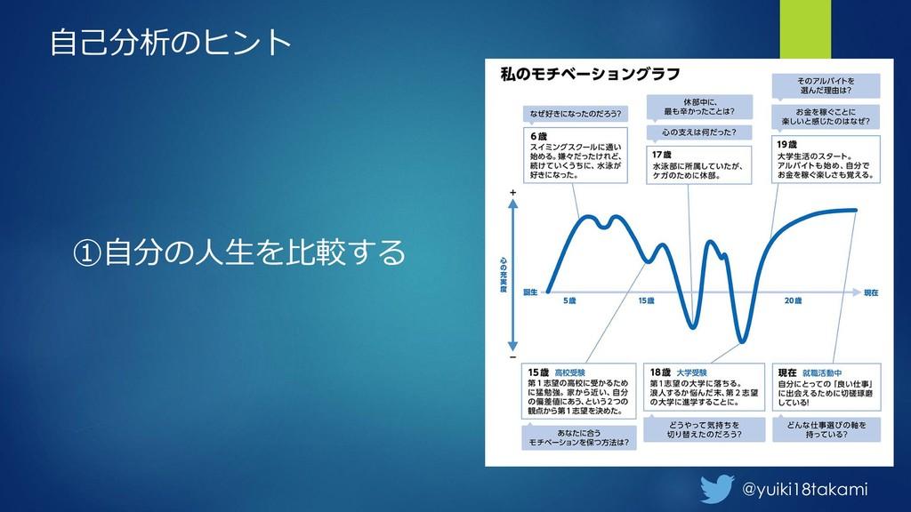 @yuiki18takami 自己分析のヒント ①自分の人生を比較する