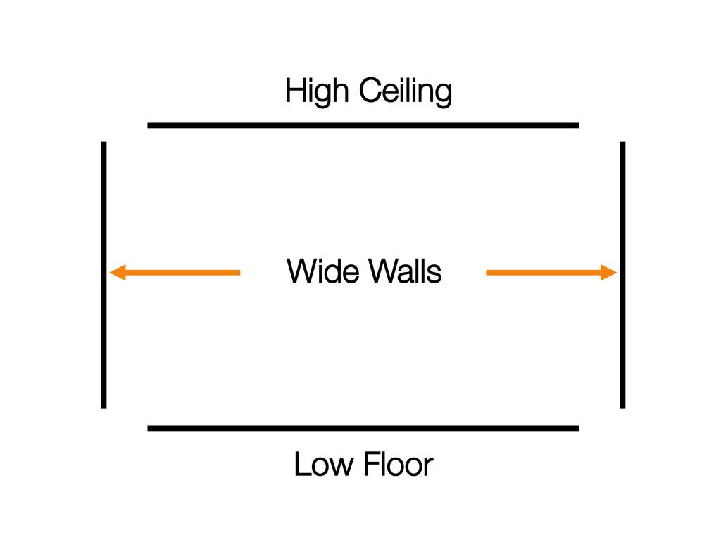 Low Floor High Ceiling Wide Walls