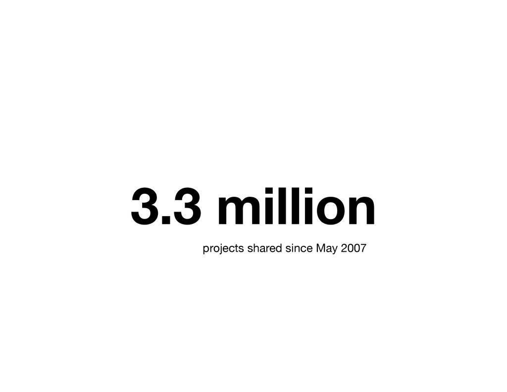 3.3 million projects shared since May 2007!
