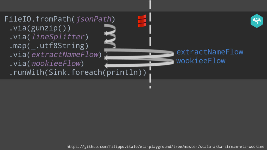 FileIO.fromPath(jsonPath) .via(gunzip()) .via(l...