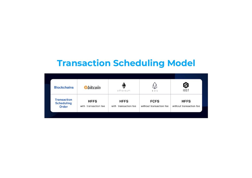Transaction Scheduling Model