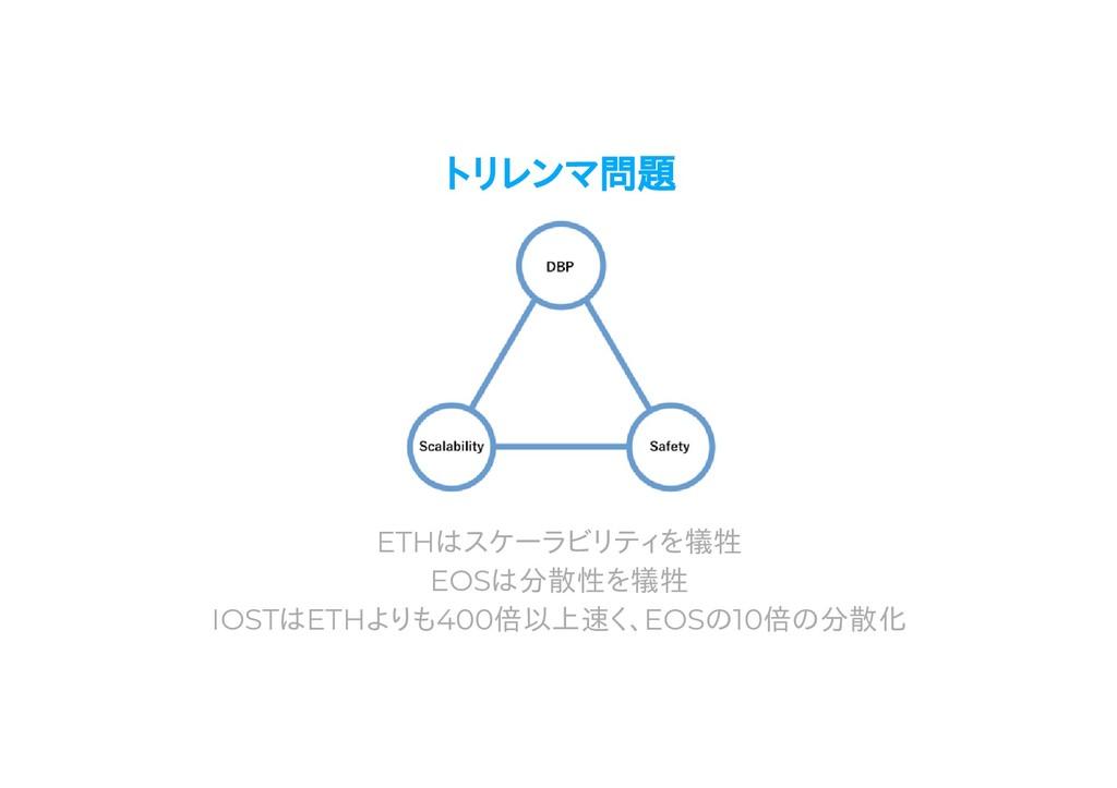 トリレンマ問題 ETHはスケーラビリティを犠牲 EOSは分散性を犠牲 IOSTはETHよりも4...