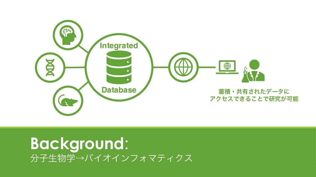 Background: ࢠੜֶˠόΠΦΠϯϑΥϚςΟΫε Integrated Datab...