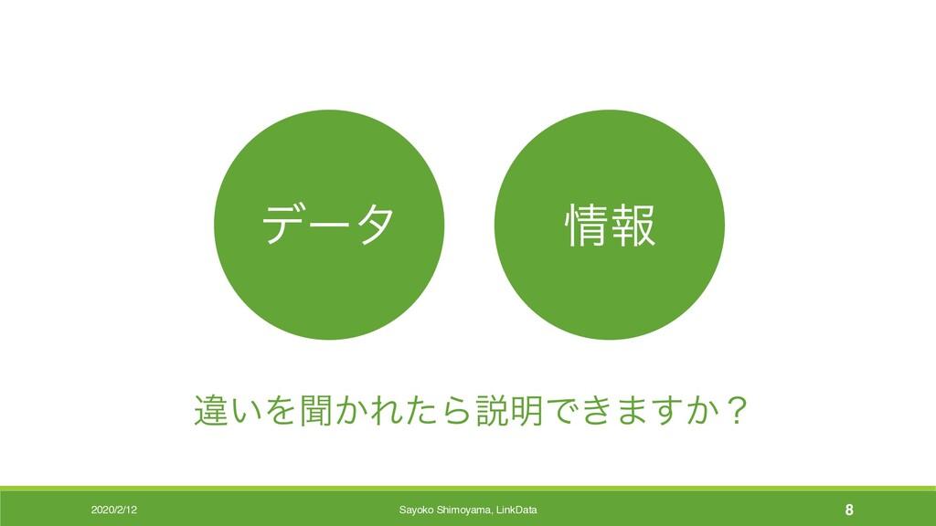 2020/2/12 ҧ͍Λฉ͔ΕͨΒઆ໌Ͱ͖·͔͢ʁ σʔλ ใ Sayoko Shimoy...